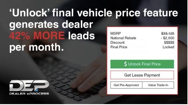"""Unlock"" Price Generates 42% More Leads"
